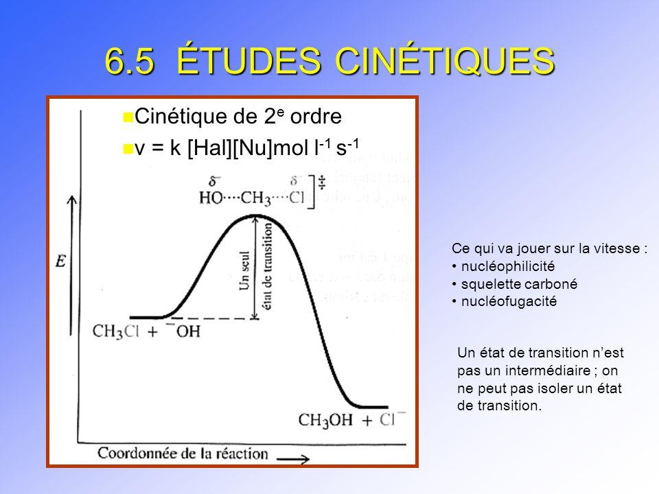 6.5 ÉTUDES CINÉTIQUES Cinétique de 2e ordre v = k [Hal][Nu]mol l-1 s-1